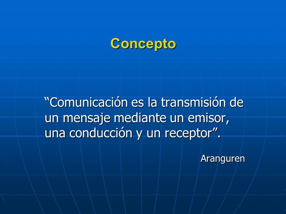 Concepto Comunicación es la transmisión de un mensaje mediante un emisor, una conducción y un receptor.