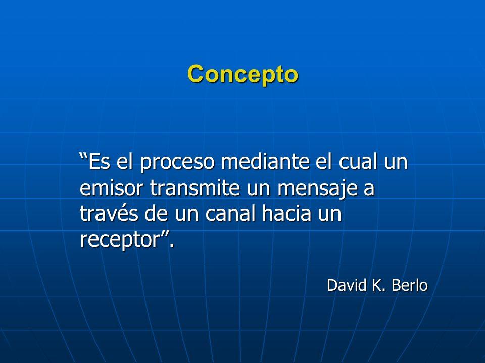 Concepto Es el proceso mediante el cual un emisor transmite un mensaje a través de un canal hacia un receptor.