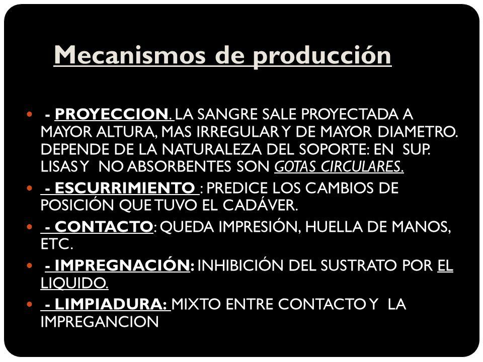 Mecanismos de producción - PROYECCION.