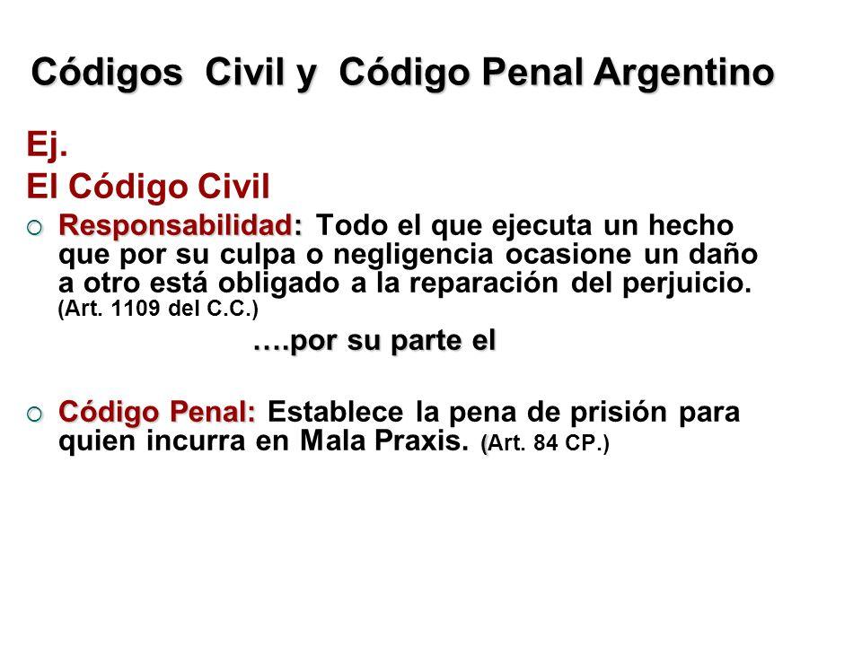 Códigos Civil y Código Penal Argentino Ej. El Código Civil Responsabilidad: Responsabilidad: Todo el que ejecuta un hecho que por su culpa o negligenc