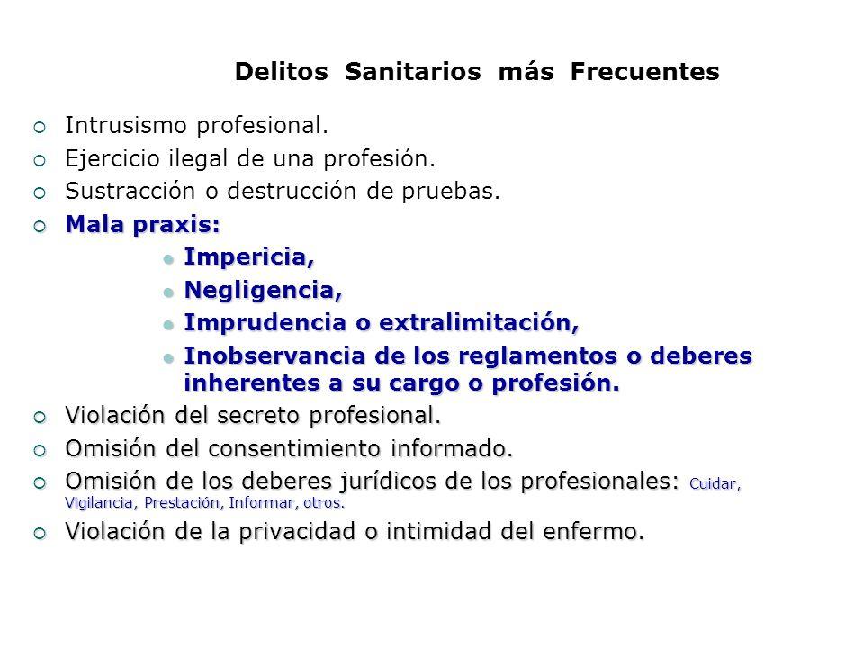 Delitos Sanitarios más Frecuentes Intrusismo profesional. Ejercicio ilegal de una profesión. Sustracción o destrucción de pruebas. Mala praxis: Mala p
