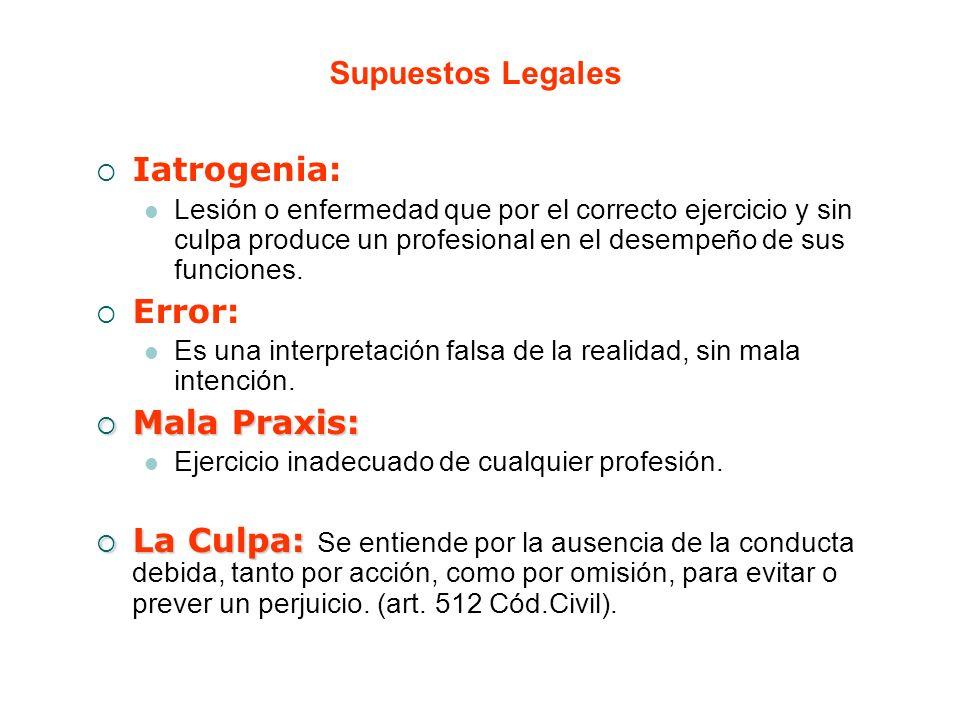 Supuestos Legales Iatrogenia: Lesión o enfermedad que por el correcto ejercicio y sin culpa produce un profesional en el desempeño de sus funciones. E