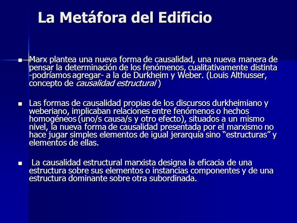 La Metáfora del Edificio La teoría marxista trata de explicar los fenómenos por la complejidad de la estructura.