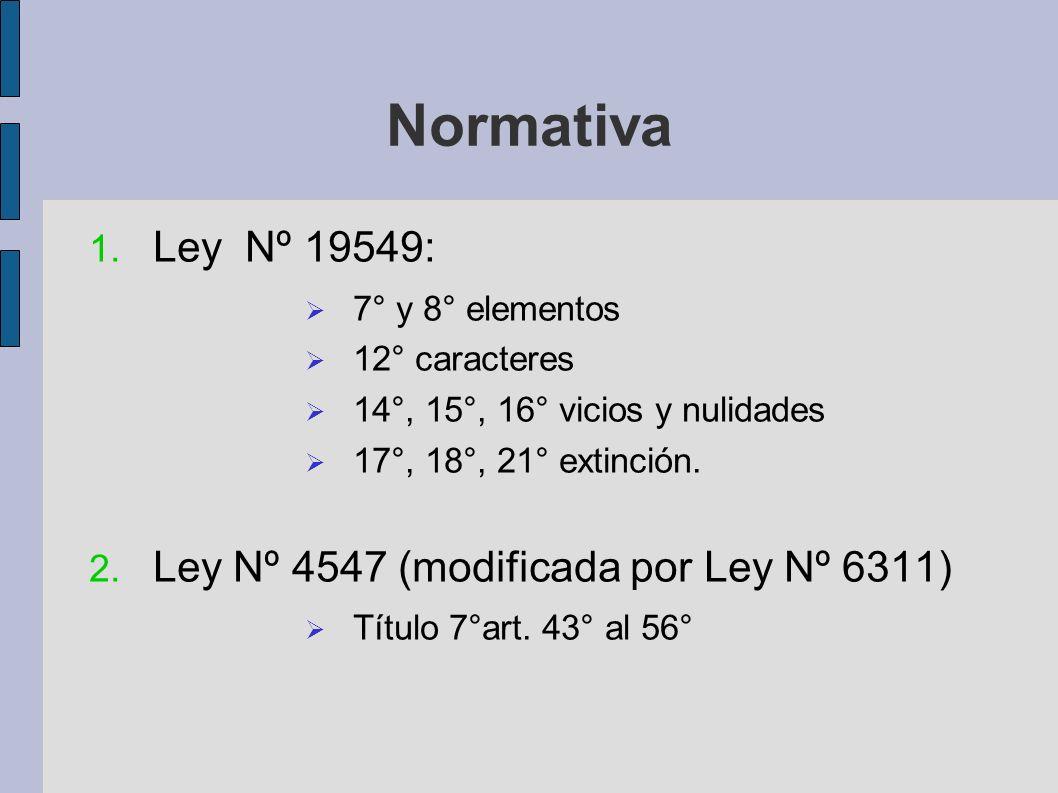 Normativa 1. Ley Nº 19549: 7° y 8° elementos 12° caracteres 14°, 15°, 16° vicios y nulidades 17°, 18°, 21° extinción. 2. Ley Nº 4547 (modificada por L