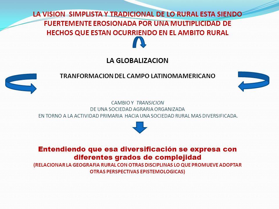 LA VISION SIMPLISTA Y TRADICIONAL DE LO RURAL ESTA SIENDO FUERTEMENTE EROSIONADA POR UNA MULTIPLICIDAD DE HECHOS QUE ESTAN OCURRIENDO EN EL AMBITO RUR