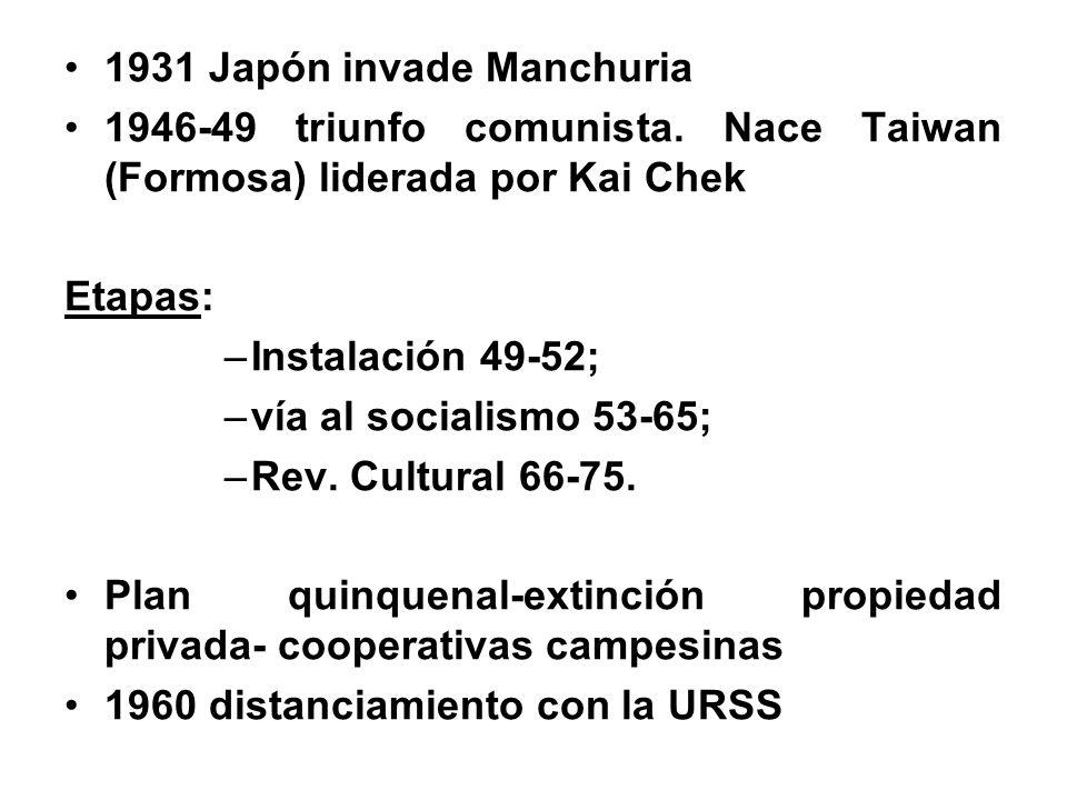 1931 Japón invade Manchuria 1946-49 triunfo comunista.