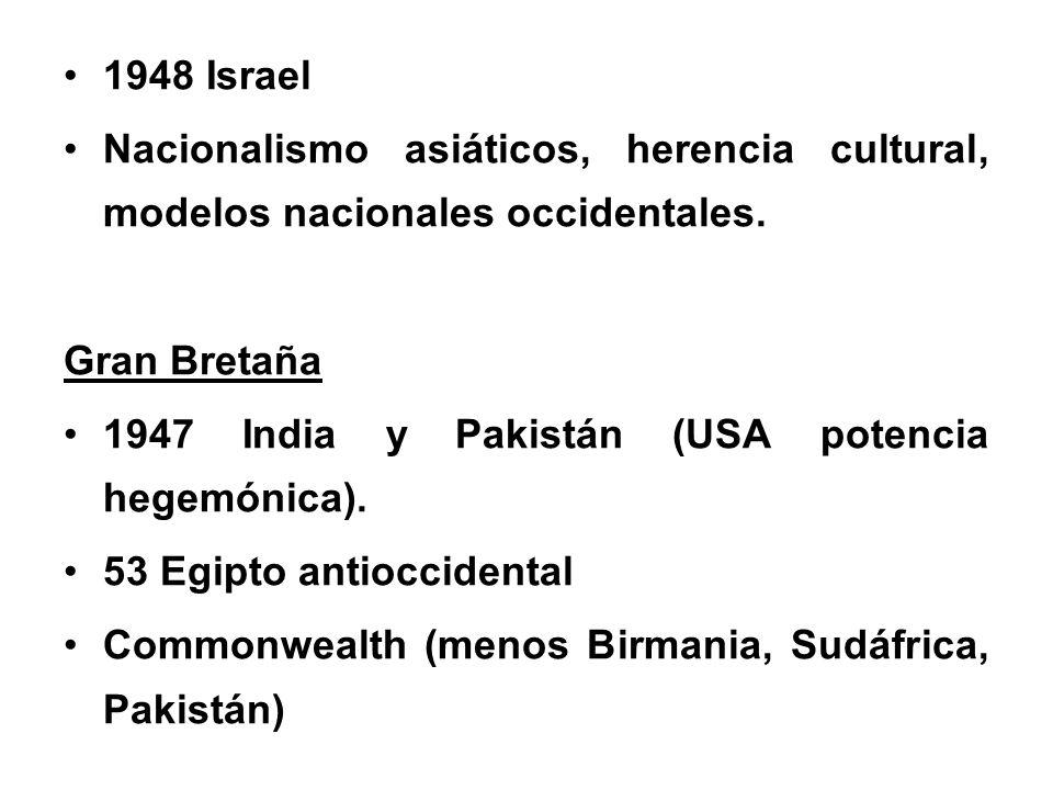 1948 Israel Nacionalismo asiáticos, herencia cultural, modelos nacionales occidentales.
