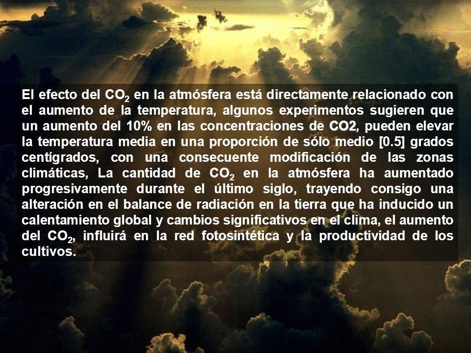 CO2 El efecto del CO 2 en la atmósfera está directamente relacionado con el aumento de la temperatura, algunos experimentos sugieren que un aumento de