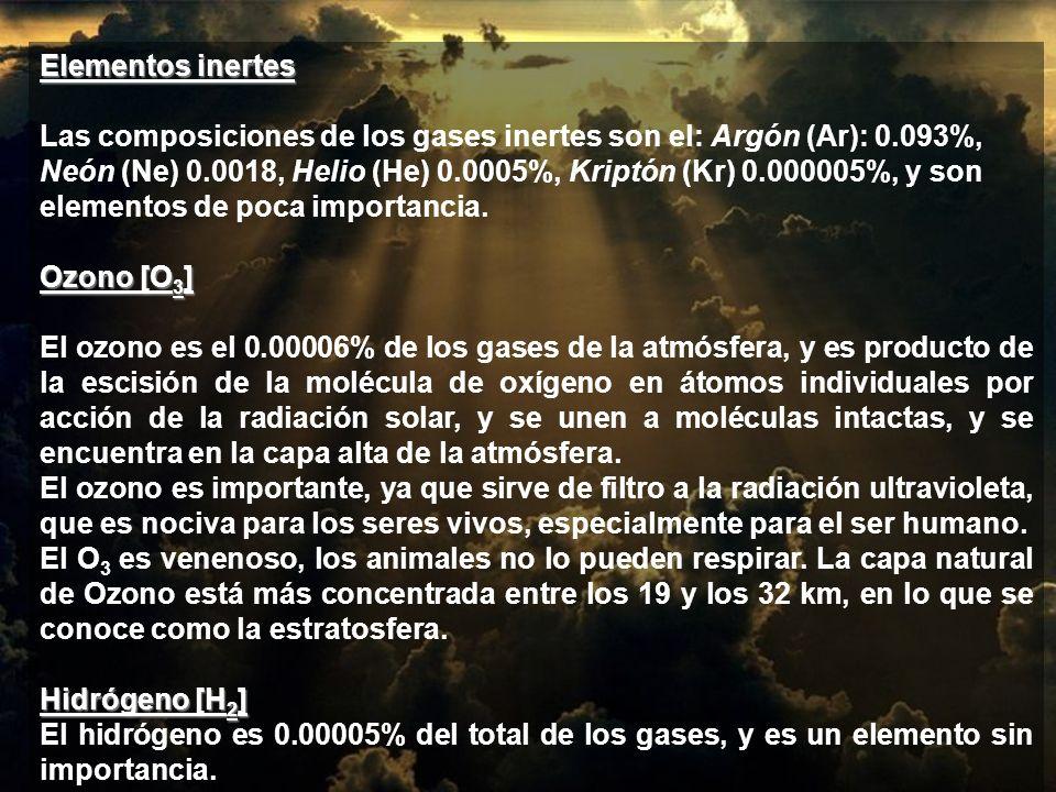 Elementos inertes Las composiciones de los gases inertes son el: Argón (Ar): 0.093%, Neón (Ne) 0.0018, Helio (He) 0.0005%, Kriptón (Kr) 0.000005%, y s