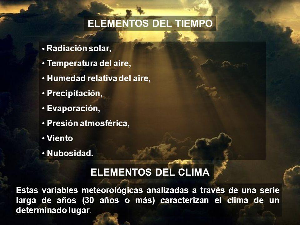 ELEMENTOS DEL TIEMPO Radiación solar, Temperatura del aire, Humedad relativa del aire, Precipitación, Evaporación, Presión atmosférica, Viento Nubosid