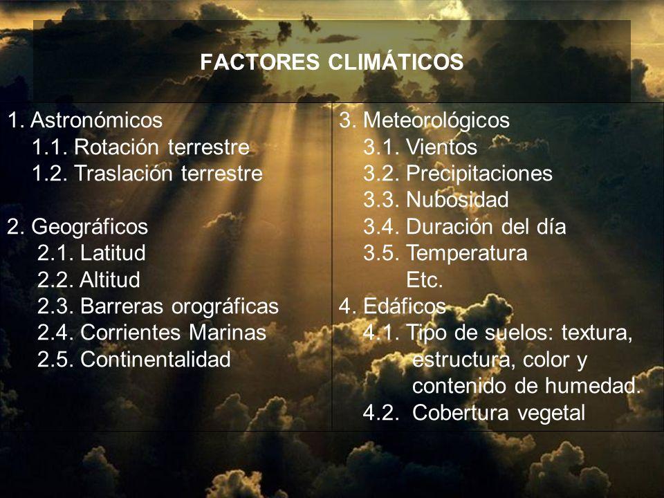 FACTORES CLIMÁTICOS 1. Astronómicos 1.1. Rotación terrestre 1.2. Traslación terrestre 2. Geográficos 2.1. Latitud 2.2. Altitud 2.3. Barreras orográfic