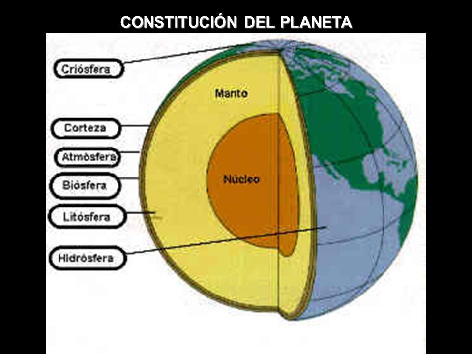 atmósfera La tierra está rodeada por una gigantesca masa de gases llamada atmósfera, sin la cuál sería un planeta muerto, estéril y no podrían existir las plantas, los animales y el hombre.