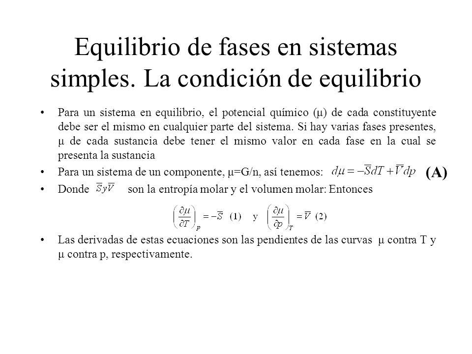 Integración de la ecuación de Clapeyron EQUILIBRIO LÍQUIDO-VAPOR Y SÓLIDO- VAPOR En el equilibrio V-L ó V-S, el V m,vapor >> V m,líq ó V m,sól a menos que T esté cercana a la temperatura crítica, en cuyo caso las densidades del líquido y el vapor son parecidas.