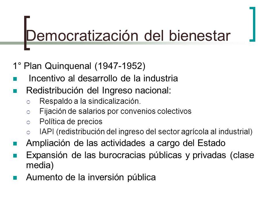 Democratización del bienestar 1° Plan Quinquenal (1947-1952) Incentivo al desarrollo de la industria Redistribución del Ingreso nacional: Respaldo a l