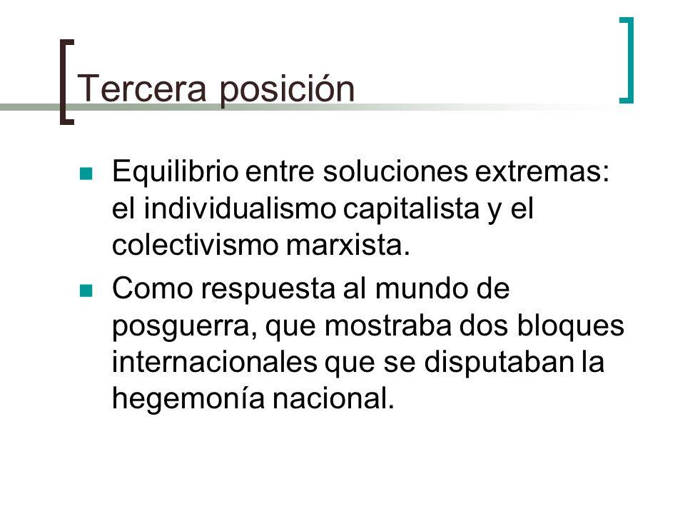 Tercera posición Equilibrio entre soluciones extremas: el individualismo capitalista y el colectivismo marxista. Como respuesta al mundo de posguerra,