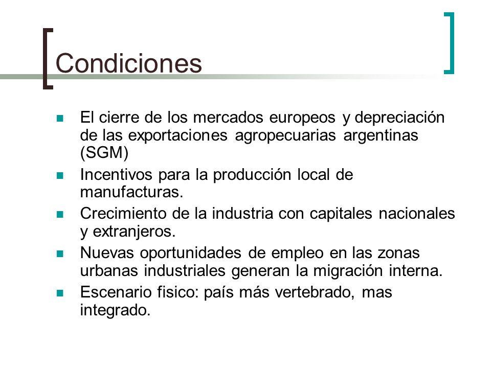 Condiciones El cierre de los mercados europeos y depreciación de las exportaciones agropecuarias argentinas (SGM) Incentivos para la producción local