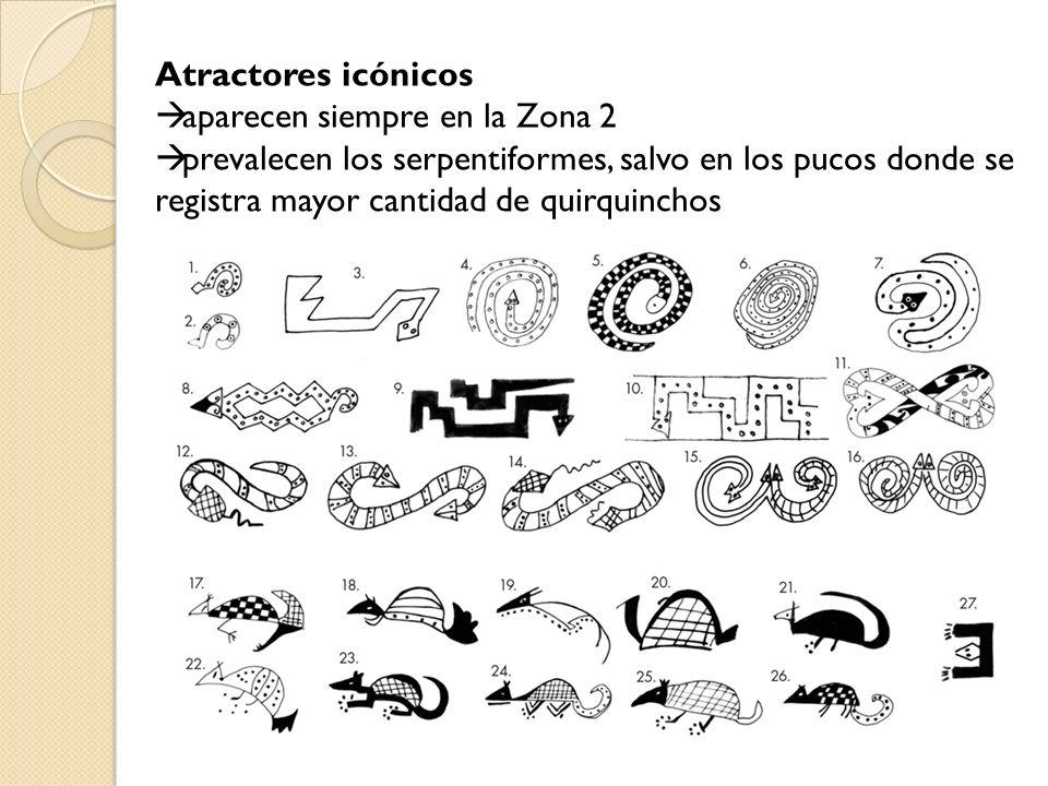 Atractores icónicos aparecen siempre en la Zona 2 prevalecen los serpentiformes, salvo en los pucos donde se registra mayor cantidad de quirquinchos