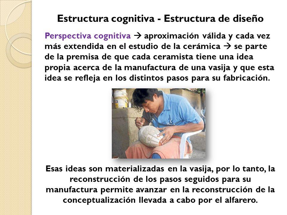 Estructura cognitiva - Estructura de diseño Perspectiva cognitiva aproximación válida y cada vez más extendida en el estudio de la cerámica se parte d