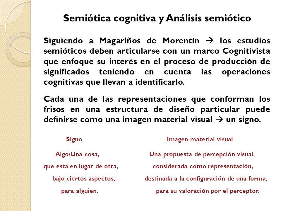 Semiótica cognitiva y Análisis semiótico Siguiendo a Magariños de Morentín los estudios semióticos deben articularse con un marco Cognitivista que enf