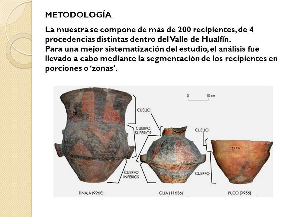 METODOLOGÍA La muestra se compone de más de 200 recipientes, de 4 procedencias distintas dentro del Valle de Hualfín. Para una mejor sistematización d