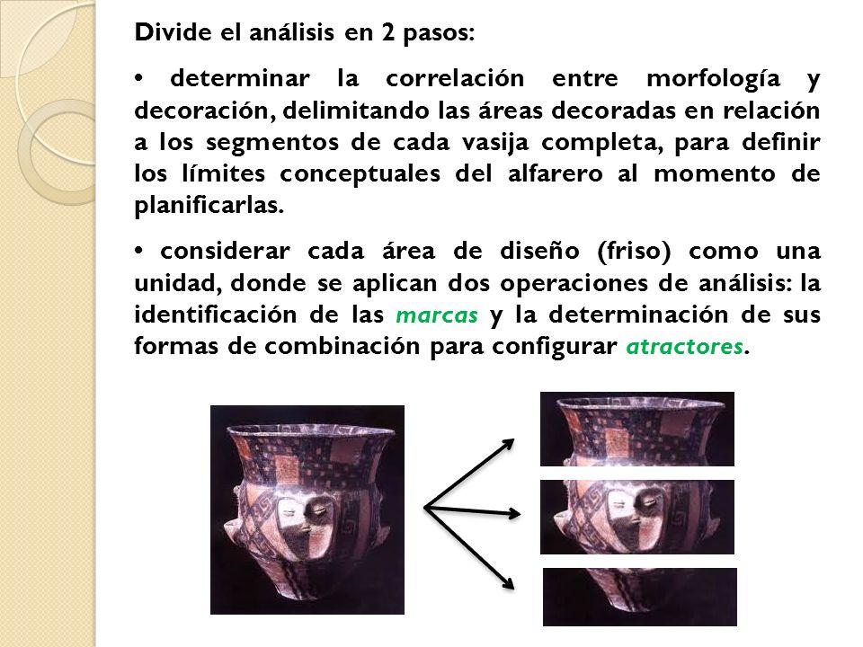 Divide el análisis en 2 pasos: determinar la correlación entre morfología y decoración, delimitando las áreas decoradas en relación a los segmentos de
