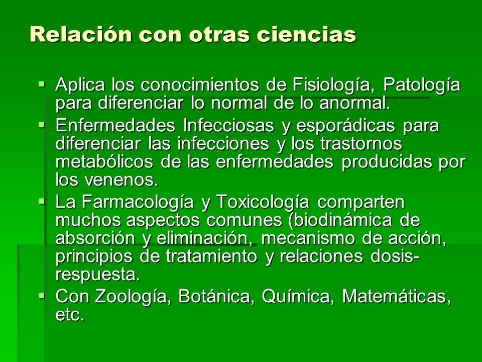 Relación con otras ciencias Aplica los conocimientos de Fisiología, Patología para diferenciar lo normal de lo anormal. Aplica los conocimientos de Fi