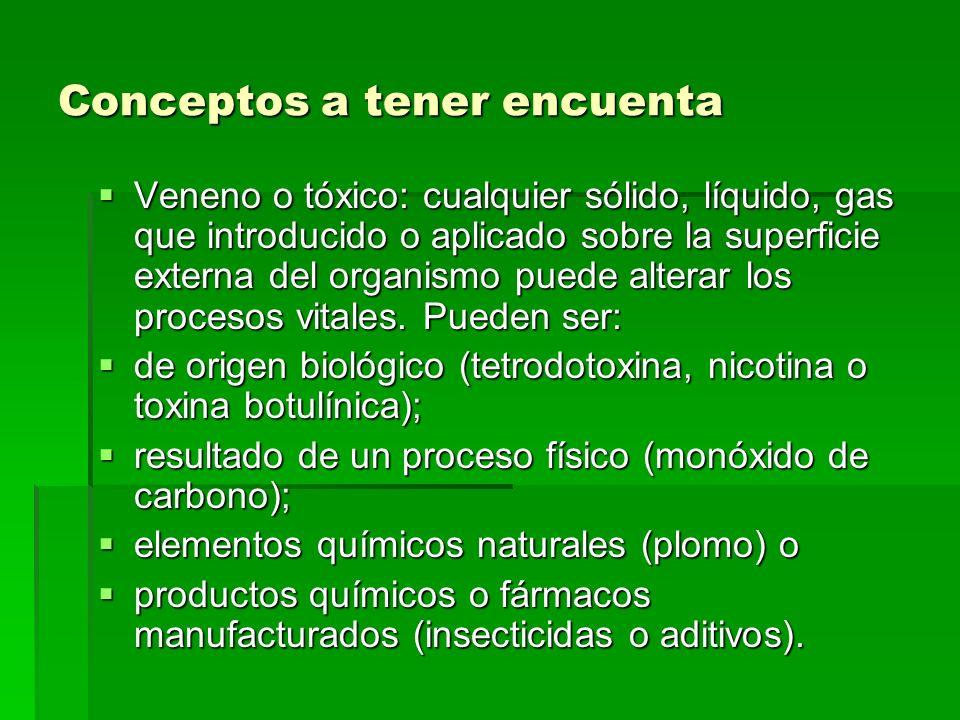 Conceptos a tener encuenta Veneno o tóxico: cualquier sólido, líquido, gas que introducido o aplicado sobre la superficie externa del organismo puede