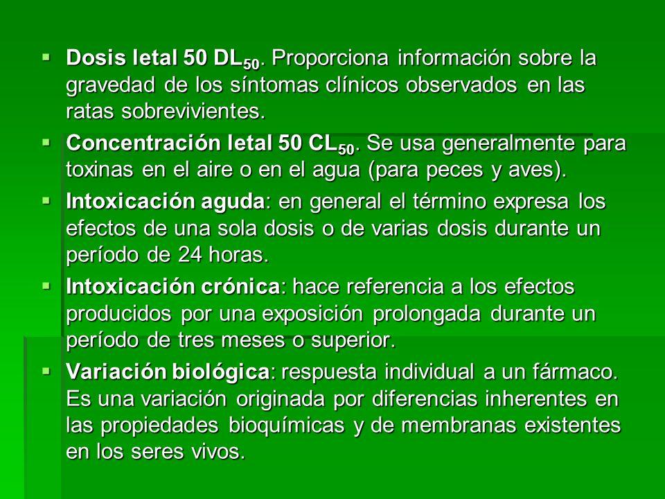 Dosis letal 50 DL 50. Proporciona información sobre la gravedad de los síntomas clínicos observados en las ratas sobrevivientes. Dosis letal 50 DL 50.