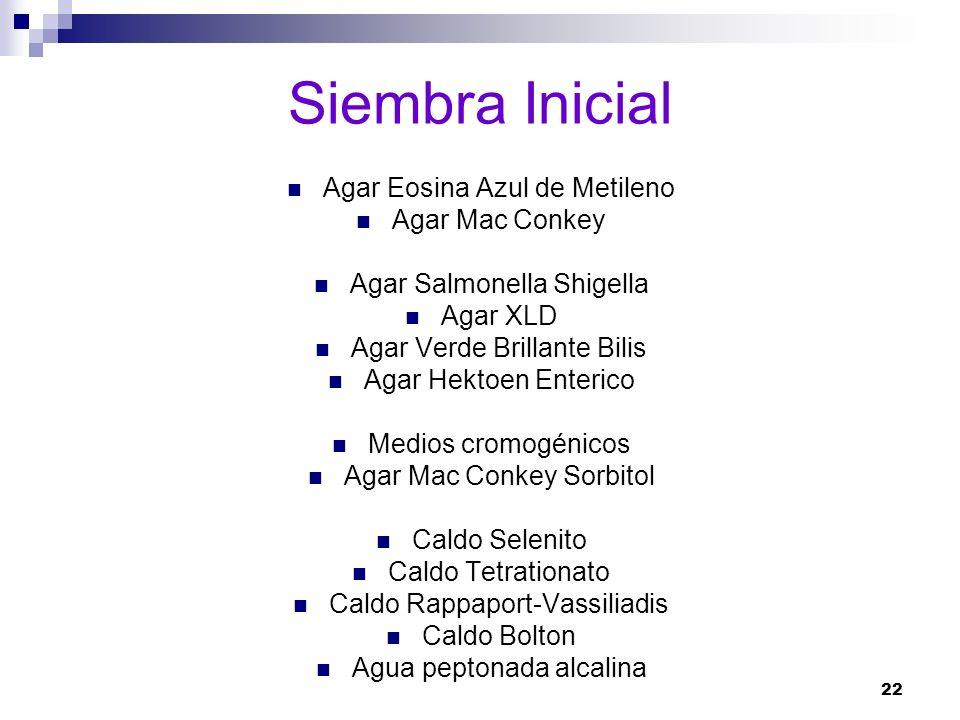 22 Siembra Inicial Agar Eosina Azul de Metileno Agar Mac Conkey Agar Salmonella Shigella Agar XLD Agar Verde Brillante Bilis Agar Hektoen Enterico Med