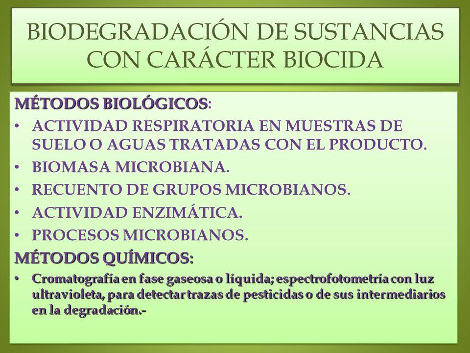 BIODEGRADACIÓN DE SUSTANCIAS CON CARÁCTER BIOCIDA MÉTODOS BIOLÓGICOS MÉTODOS BIOLÓGICOS: ACTIVIDAD RESPIRATORIA EN MUESTRAS DE SUELO O AGUAS TRATADAS