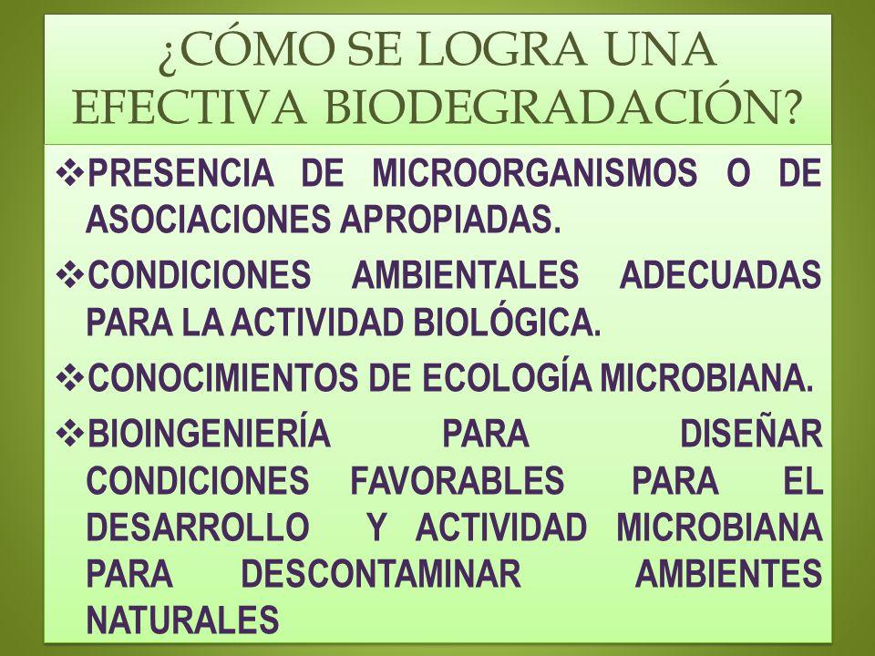 ¿CÓMO SE LOGRA UNA EFECTIVA BIODEGRADACIÓN? PRESENCIA DE MICROORGANISMOS O DE ASOCIACIONES APROPIADAS. CONDICIONES AMBIENTALES ADECUADAS PARA LA ACTIV