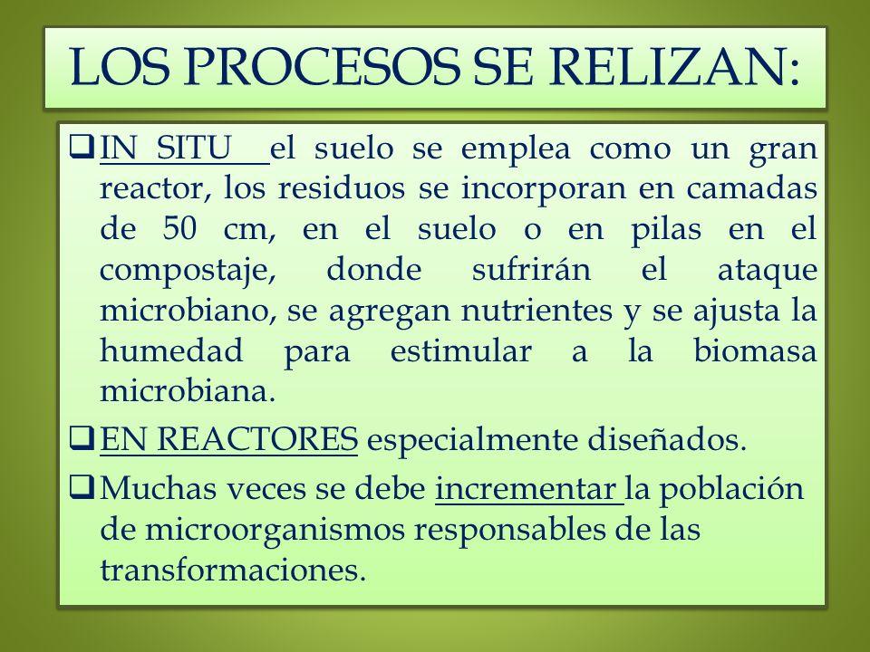 LOS PROCESOS SE RELIZAN: IN SITU el suelo se emplea como un gran reactor, los residuos se incorporan en camadas de 50 cm, en el suelo o en pilas en el
