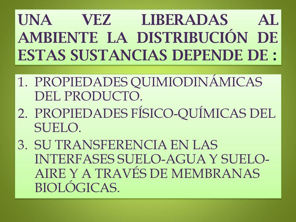 UNA VEZ LIBERADAS AL AMBIENTE LA DISTRIBUCIÓN DE ESTAS SUSTANCIAS DEPENDE DE : 1.PROPIEDADES QUIMIODINÁMICAS DEL PRODUCTO. 2.PROPIEDADES FÍSICO-QUÍMIC