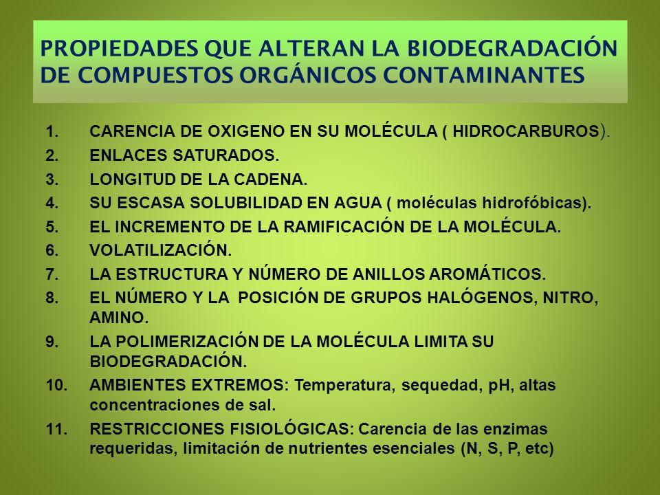 PROPIEDADES QUE ALTERAN LA BIODEGRADACIÓN DE COMPUESTOS ORGÁNICOS CONTAMINANTES 1.CARENCIA DE OXIGENO EN SU MOLÉCULA ( HIDROCARBUROS ). 2.ENLACES SATU