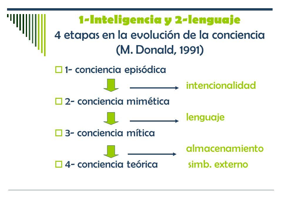 1-Inteligencia y 2-lenguaje 4 etapas en la evolución de la conciencia (M. Donald, 1991) 1- conciencia episódica intencionalidad 2- conciencia mimética