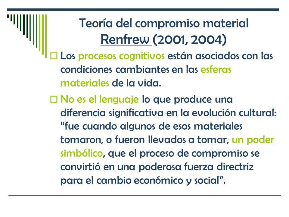 Teoría del compromiso material Renfrew (2001, 2004) Los procesos cognitivos están asociados con las condiciones cambiantes en las esferas materiales d