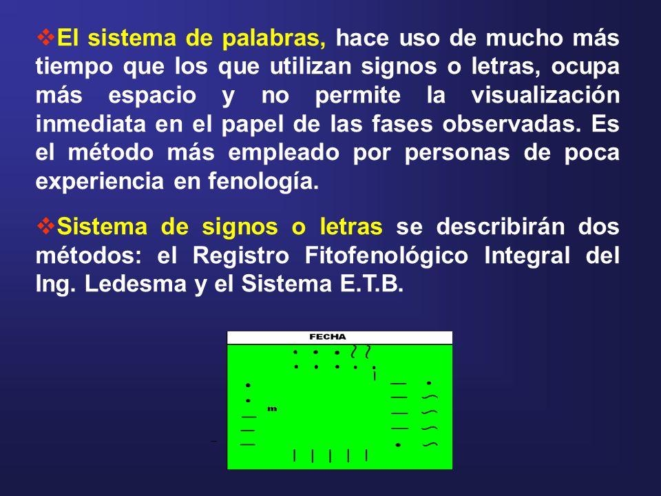 El sistema de palabras, hace uso de mucho más tiempo que los que utilizan signos o letras, ocupa más espacio y no permite la visualización inmediata e