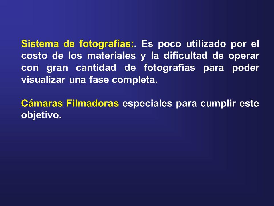 Sistema de fotografías:. Es poco utilizado por el costo de los materiales y la dificultad de operar con gran cantidad de fotografías para poder visual