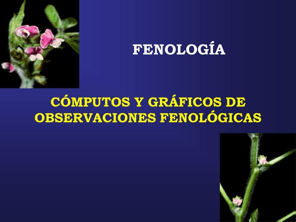 CÓMPUTOS Y GRÁFICOS DE OBSERVACIONES FENOLÓGICAS FENOLOGÍA