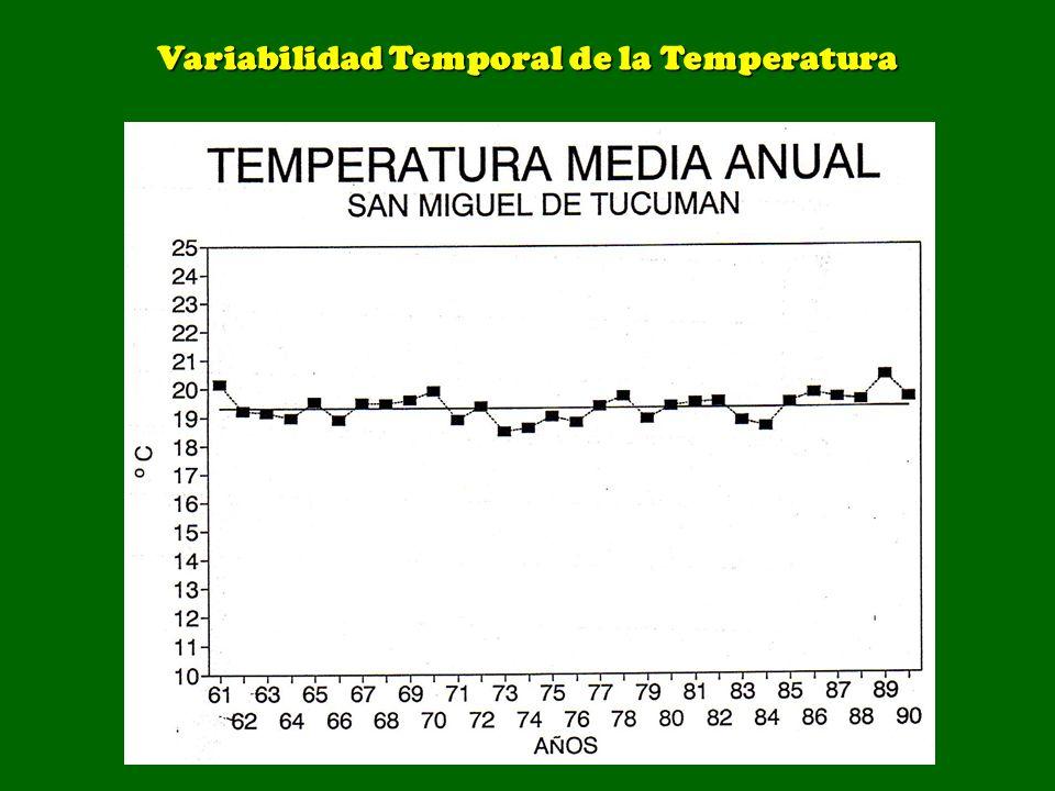 Variabilidad Temporal de la Temperatura