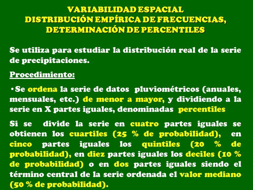 VARIABILIDAD ESPACIAL DISTRIBUCIÓN EMPÍRICA DE FRECUENCIAS, DETERMINACIÓN DE PERCENTILES Se utiliza para estudiar la distribución real de la serie de