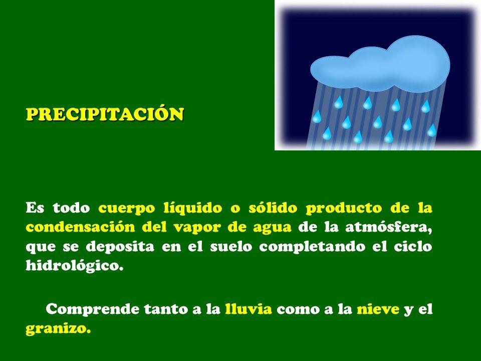 PRECIPITACIÓN Es todo cuerpo líquido o sólido producto de la condensación del vapor de agua de la atmósfera, que se deposita en el suelo completando e