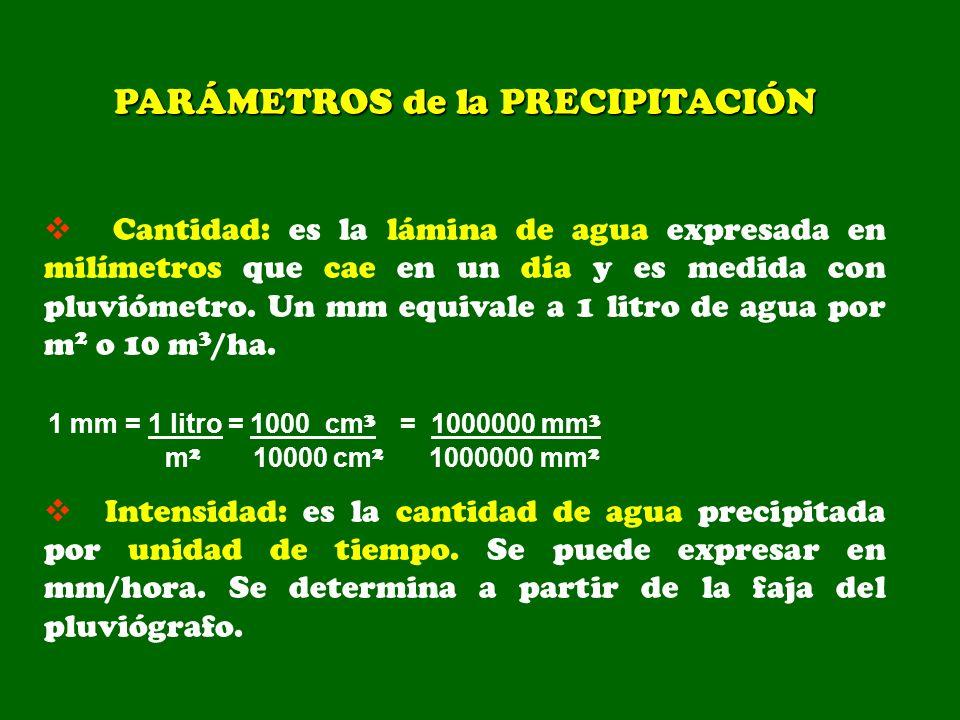 PARÁMETROS de la PRECIPITACIÓN Cantidad: es la lámina de agua expresada en milímetros que cae en un día y es medida con pluviómetro. Un mm equivale a