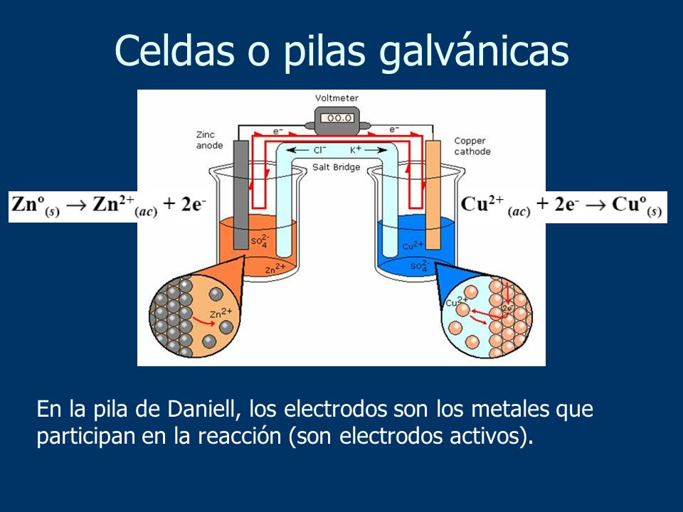 Celdas o pilas galvánicas En la pila de Daniell, los electrodos son los metales que participan en la reacción (son electrodos activos).
