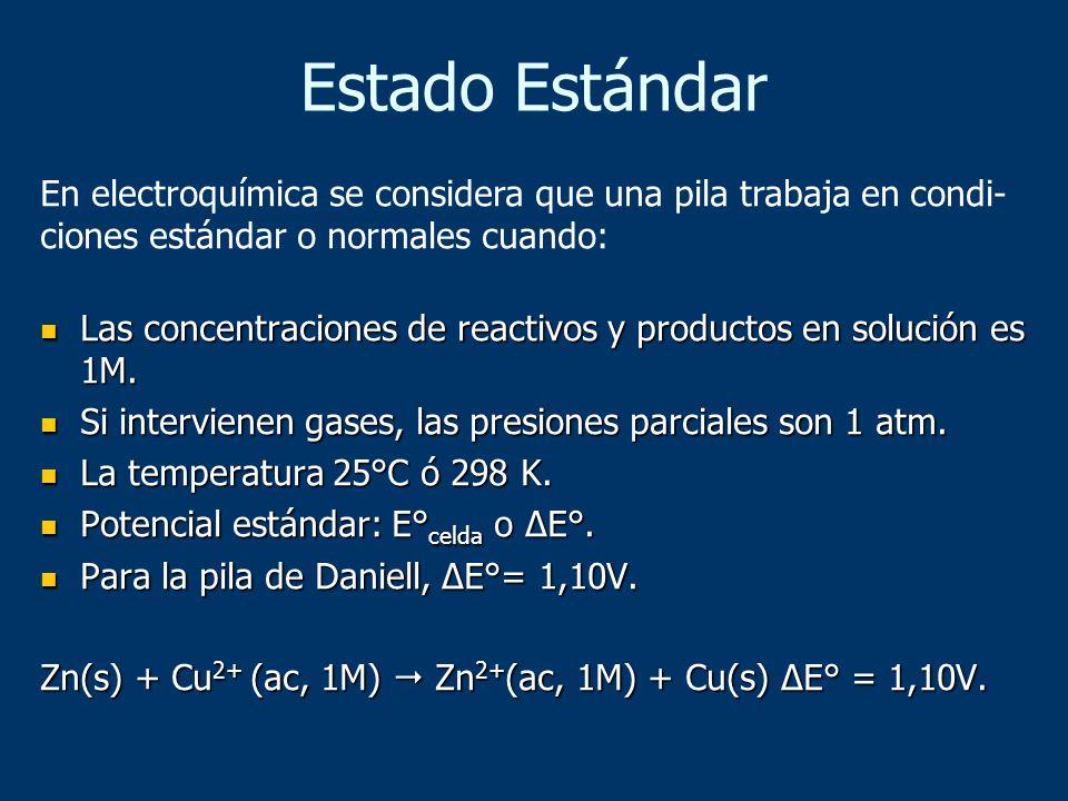 Estado Estándar En electroquímica se considera que una pila trabaja en condi- ciones estándar o normales cuando: Las concentraciones de reactivos y pr