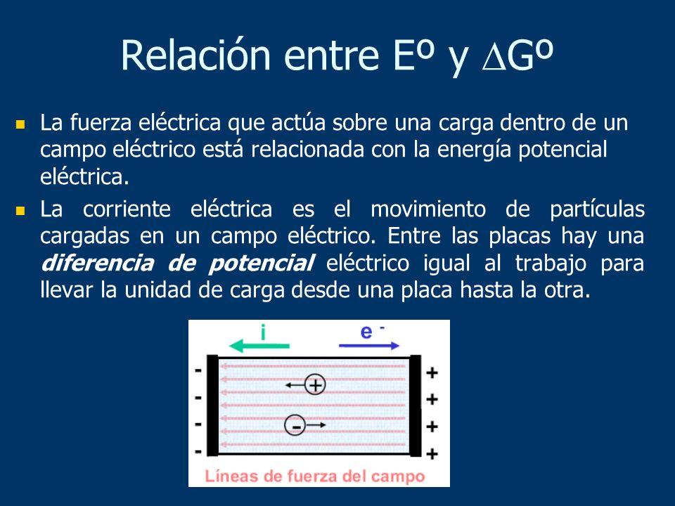 La fuerza eléctrica que actúa sobre una carga dentro de un campo eléctrico está relacionada con la energía potencial eléctrica. La corriente eléctrica