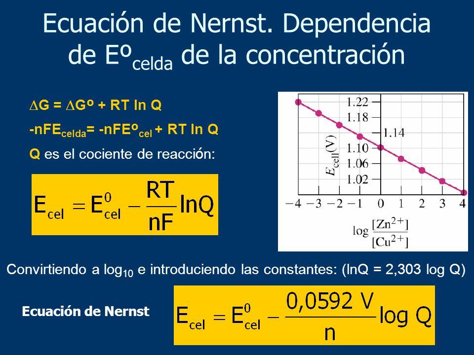 G = G º + RT ln Q -nFE celda = -nFE º cel + RT ln Q Q es el cociente de reacci ó n: Ecuación de Nernst. Dependencia de Eº celda de la concentración Co