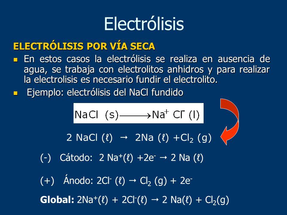 Electrólisis ELECTRÓLISIS POR VÍA SECA En estos casos la electrólisis se realiza en ausencia de agua, se trabaja con electrolitos anhidros y para real
