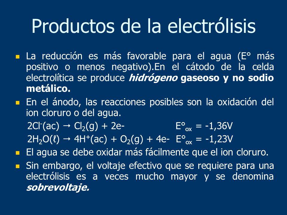 La reducción es más favorable para el agua (E° más positivo o menos negativo).En el cátodo de la celda electrolítica se produce hidrógeno gaseoso y no