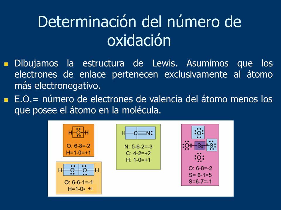 Dibujamos la estructura de Lewis. Asumimos que los electrones de enlace pertenecen exclusivamente al átomo más electronegativo. E.O.= número de electr